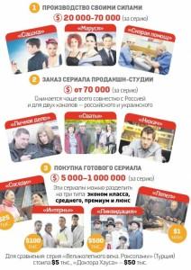 На Украине будут продолжать смотреть сериалы из России